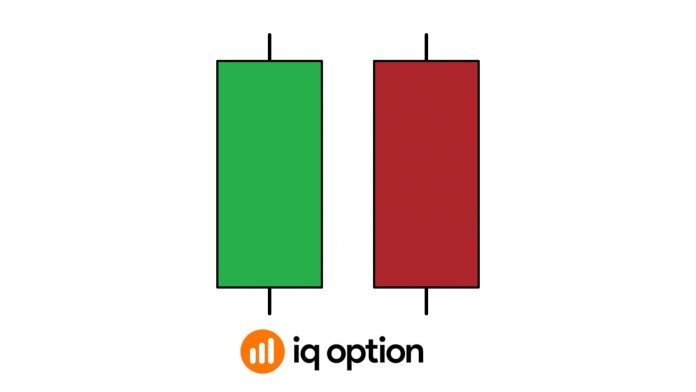 Hướng Dẫn Giao Dịch Theo Màu Nến Tại IQ Option