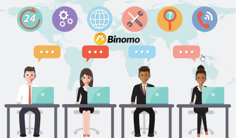 How To Contact Support In Binomo