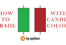 How To Trade Using Candle Colors In IQ Option