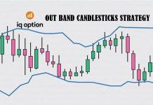 Nến Out Band - Hướng Dẫn Cách Chơi IQ Option Đơn Giản Nhất