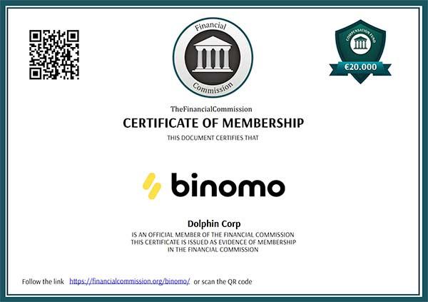 Giấy chứng nhận của ủy ban tài chính quốc tế - Binomo là gì