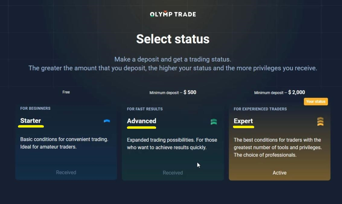 Những loại tài khoản bạn có thể kiếm được tiền tại Olymp Trade