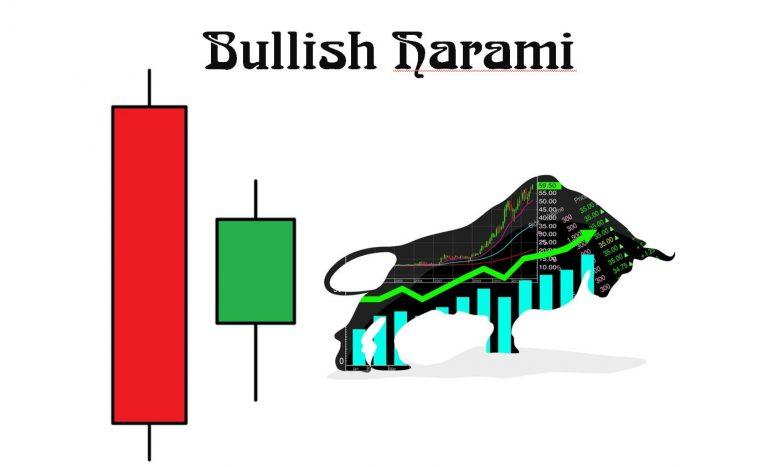Mô Hình Nến Bullish Harami Là Gì? Ý Nghĩa Và Cách Giao Dịch