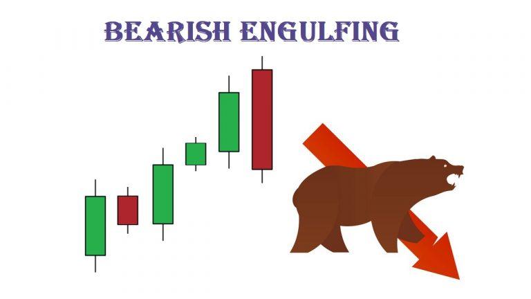 Mô Hình Nến Bearish Engulfing là gì? Đặc Điểm Và Cách Giao Dịch Hợp Lý