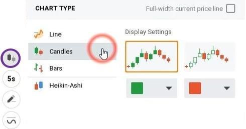 Thiết lập biểu đồ nến Nhật