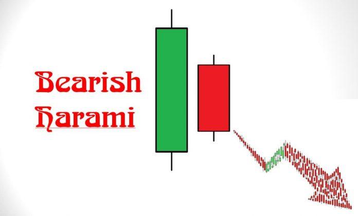 Mô hình nến Bearish Harami là gì?