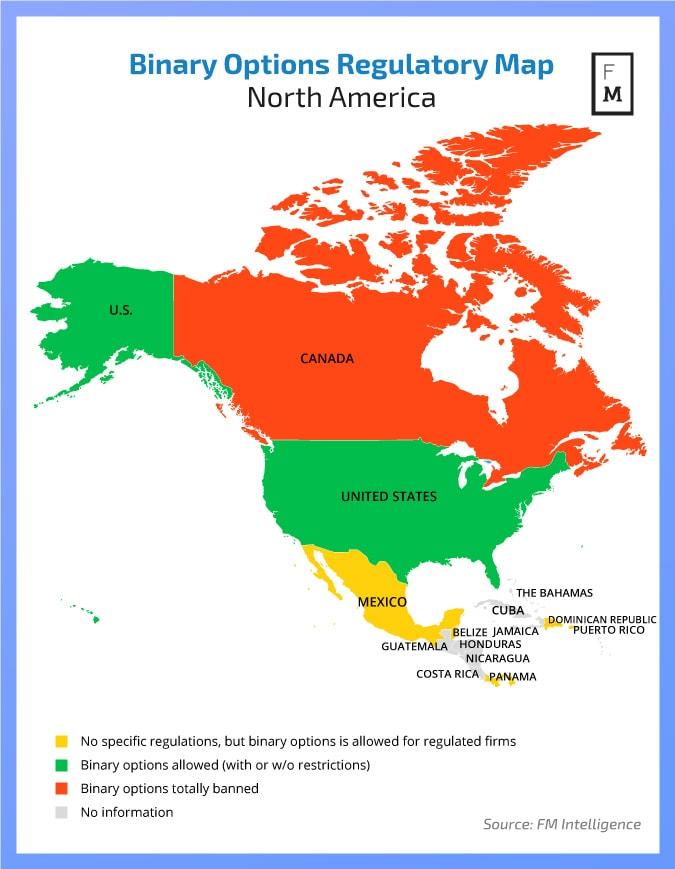 Binary Option tại Bắc Mỹ