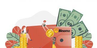 Sử Dụng Mô Hình Nến Để Kiếm Tiền Tại Binomo