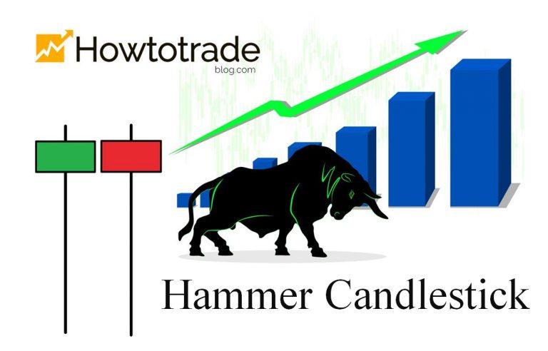 Nến Hammer Là Gì? 2 Cách Giao Dịch Hiệu Quả Với Mẫu Nến Này