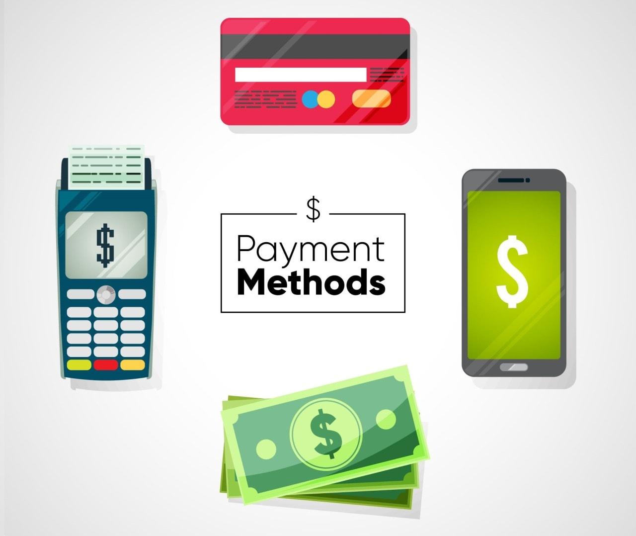 Phương thức và khả năng thanh toán của sàn Binary Option