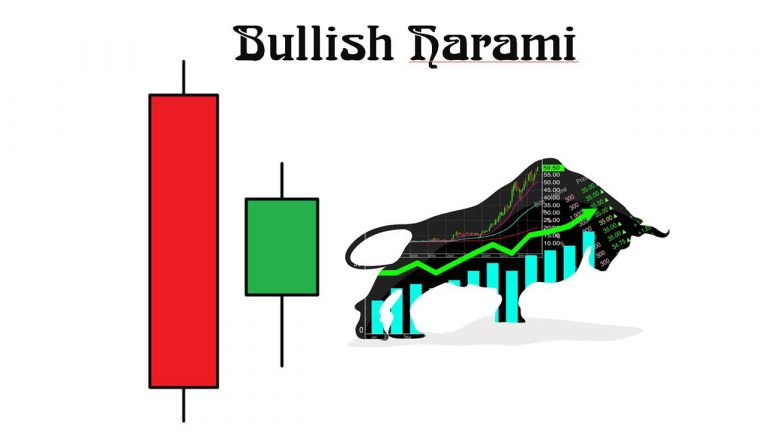 What Is A Bullish Harami Candlestick Pattern? Meaning And How To Trade