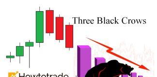 Mô Hình Nến Three Black Crows Là Gì? Ý Nghĩa Và Cách Sử Dụng