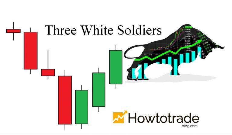 Mô Hình Nến Three White Soldiers Là Gì? Ý Nghĩa Và Cách Sử Dụng