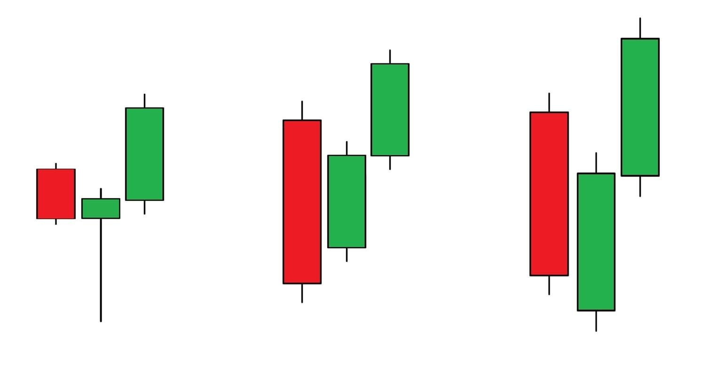 Variações do castiçal Three Inside Up