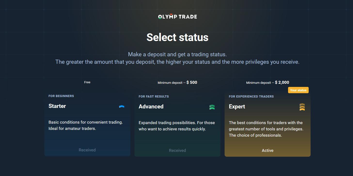 Các loại tài khoản Olymp Trade