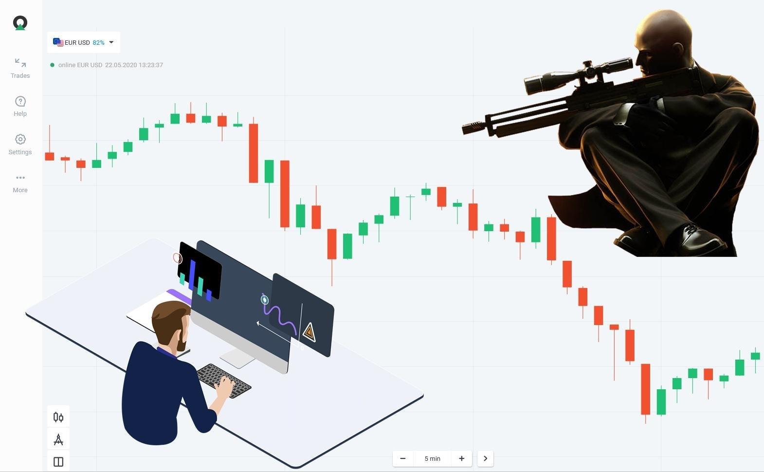 Sát thủ vs trading