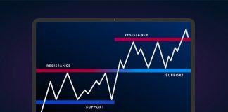 What Is Resistance And Support? How To Trade In The Safest Way