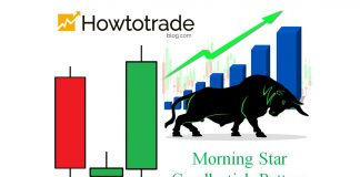 What Is Morning Star Candlestick Pattern? How To Use In Trading