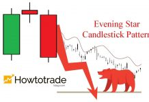 What Is Evening Star Candlestick Pattern? Meaning And How To Trade