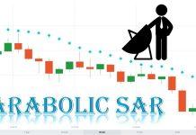 Hướng Dẫn Giao Dịch An Toàn Với Chỉ Báo Parabolic Sar
