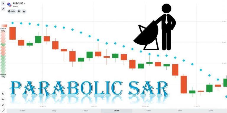 Hướng Dẫn Cách Giao Dịch An Toàn Với Chỉ Báo Parabolic Sar