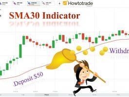 Cách kiếm tiền nhanh nhất tại IQ Option: Lãi kép và SMA30