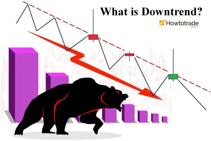 Downtrend là gì? Cách xác nhận và hành động trong xu hướng giảm