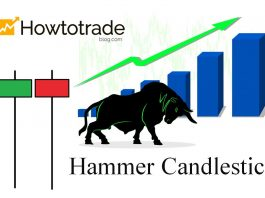 What Is Hammer Candlestick? 2 Ways To Trade Effectively With This Candlestick Pattern