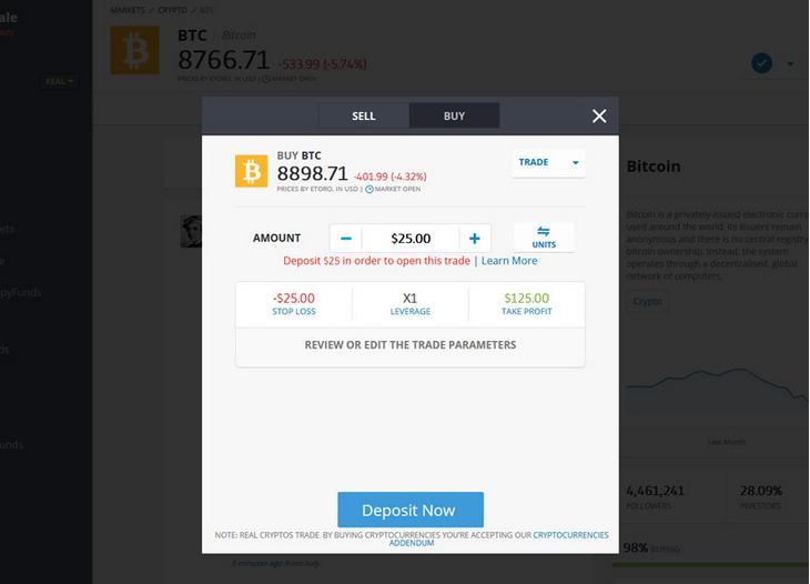 Giao dịch CFD với Bitcoin