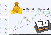 How To Double Your Balance In 1 Week With Olymp Trade Retest Strategy