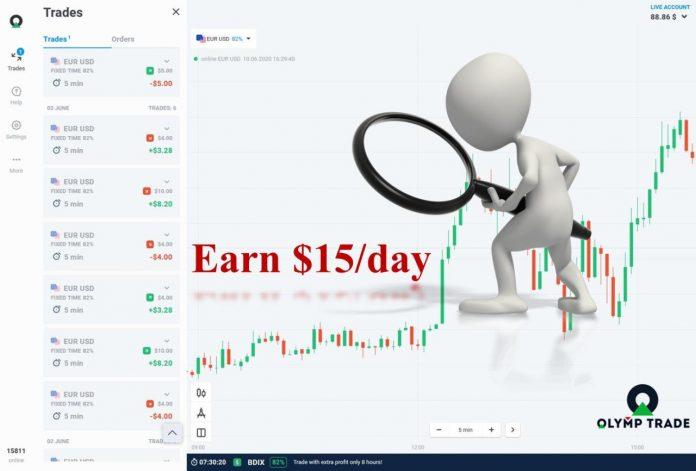 Kỷ luật trong giao dịch Olymp Trade: Nạp 50$, rút 15$ liên tiếp trong 10 ngày