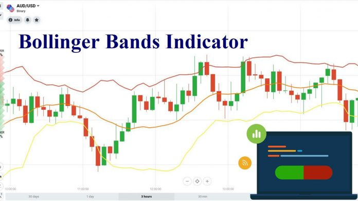 What Is Bollinger Bands Indicator? 3 Best Bollinger Band Trading Strategies