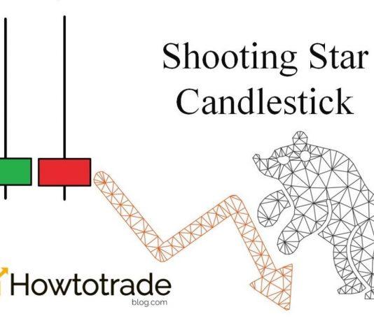 Nến Shooting Star Là Gì? Cách Sử Dụng Nến Shooting Star Hiệu Quả
