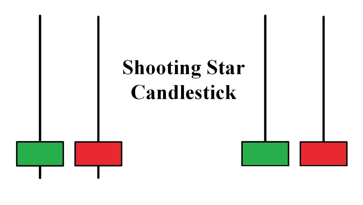 Nến Shooting Star Là Gì?