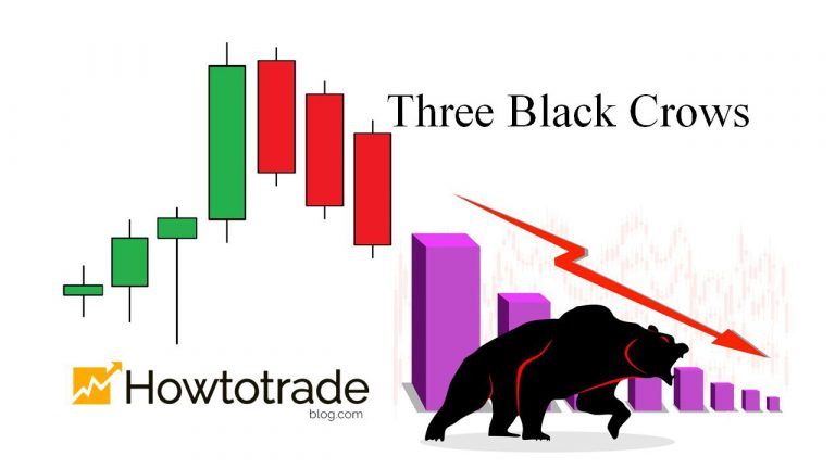 How To Use Three Black Crows Candlestick Pattern Effectively In Trading