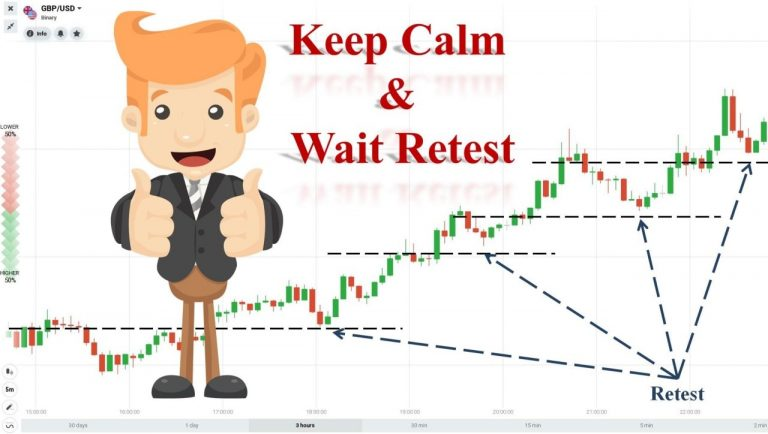 What Is Retest? Why Is It So Magical In Technical Analysis?