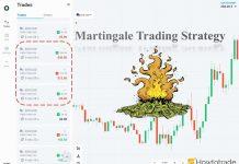 Chơi Olymp Trade với Martingale