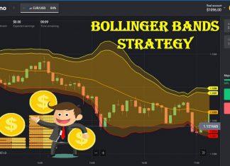 Cách Chơi Binomo Thành Công Nhất: Bollinger Band, Kiên Nhẫn Và Đếm Tiền