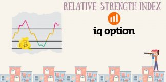 Making Money With RSI Divergence In IQ Option: Simple And Effective