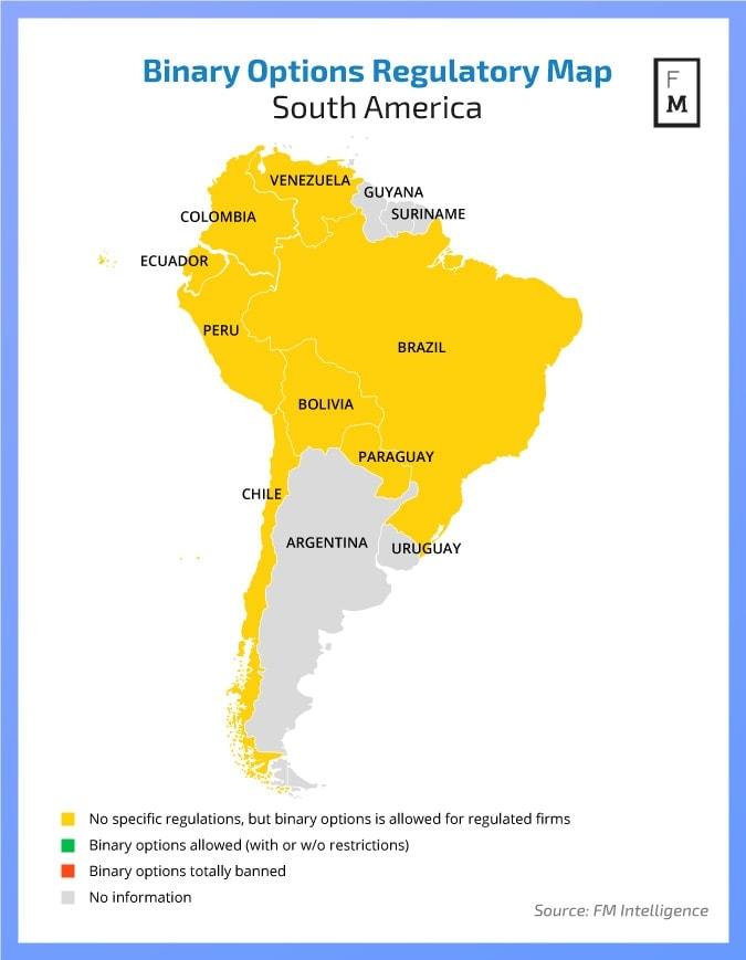Opsi biner di Amerika Selatan