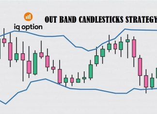 Out Band Candlestick - The Easiest IQ Option Trading Strategy