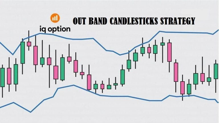 Out Band Candlestick – The Easiest IQ Option Trading Strategy