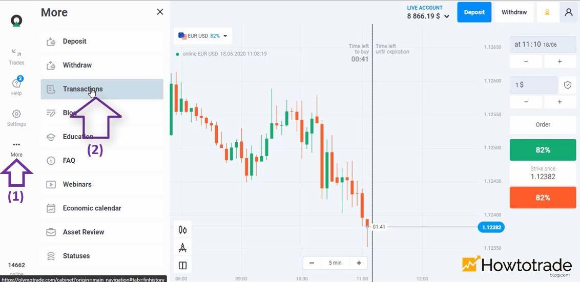 Cara memeriksa harga di Olymp Trade