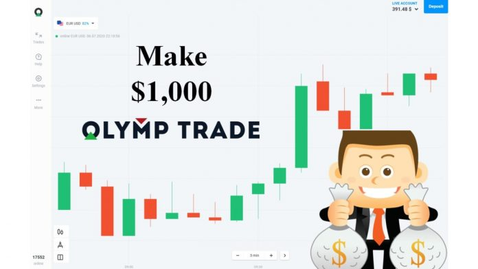 Cách kiếm tiền 1,000$ tại Olymp Trade