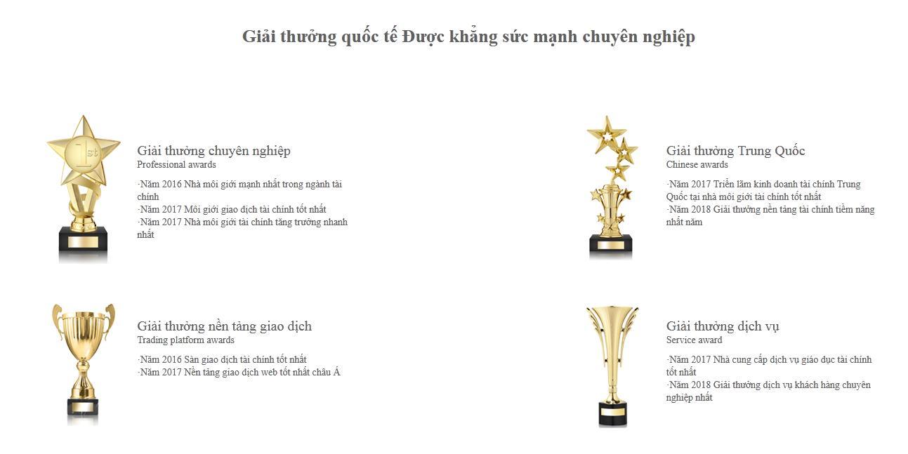 Giải thưởng của GGtrade đạt được