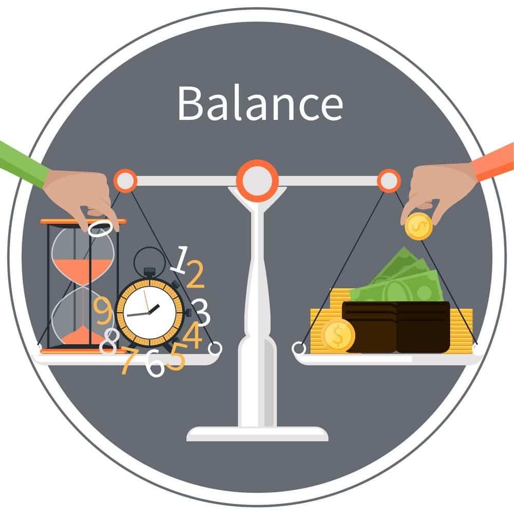 Nguyên tắc quản lý vốn - Nguyên tắc giao dịch Olymp Trade
