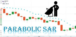 How To Trade Binary Option Safely With The Parabolic Sar Indicator