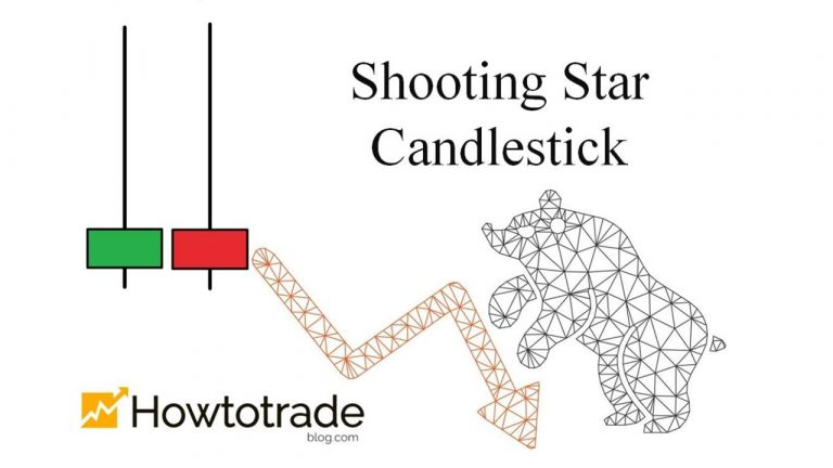 What Is Shooting Star Candlestick? How To Use It Effectively In Trading
