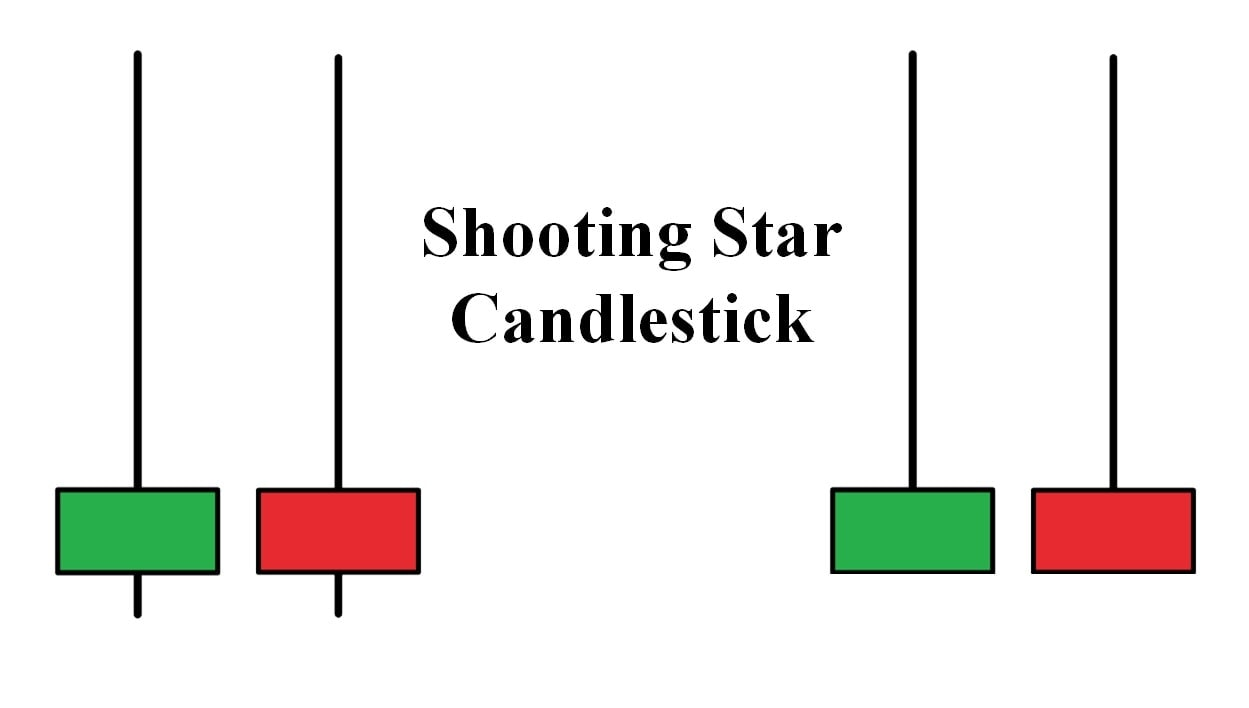 What Is Shooting Star Candlestick?