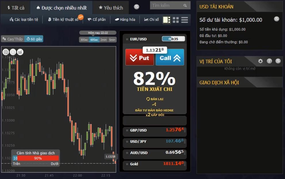 Giao diện Easy của GGtrade
